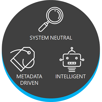 Intelligent Metadata Layer