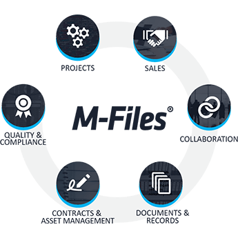 M-Files Document Management Solution